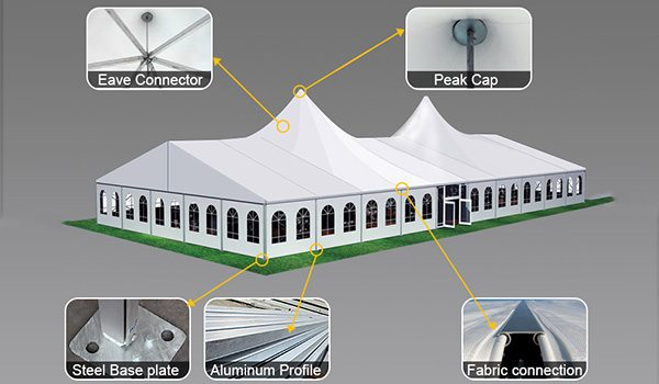 SHELTER Bellend Tent - Oval Structures - Wedding Party Marquee - High Peak Tent - 1